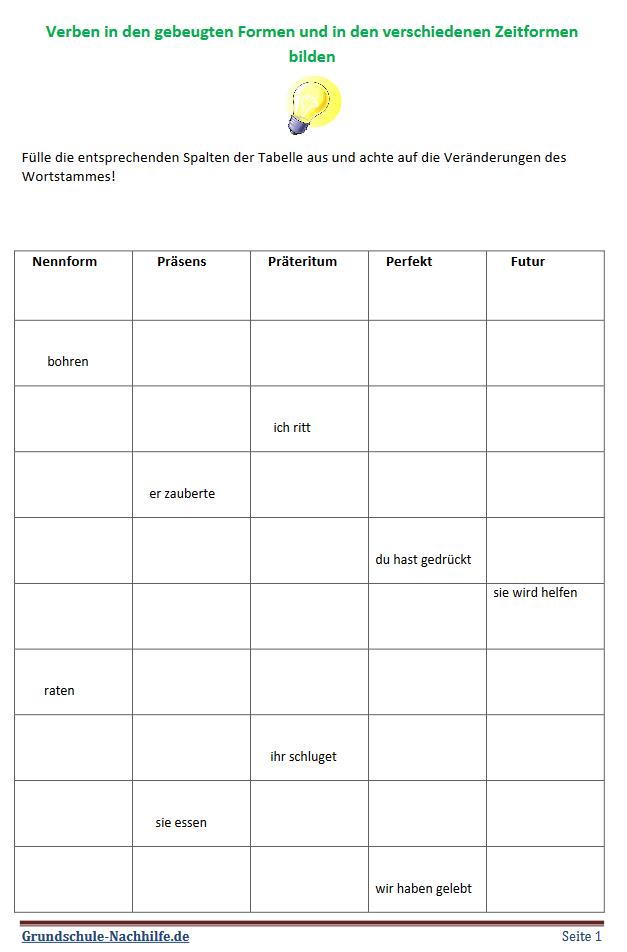 Grundschule Nachhilfede Arbeitsblatt Deutsch Klasse 34